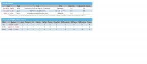 Résultats Cadet SMUC 1